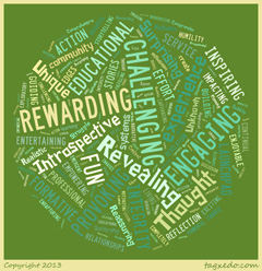Student-submitted words to describe NR 206