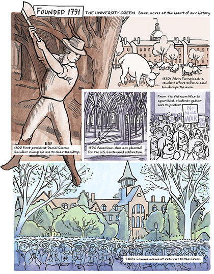 Cartoon depicting the history of the Green - Daniel Clarke swinging an axe clearing the trees, sheep on the green in front of Old Mill, the old elm trees, a war protest on campus and commencement on the green
