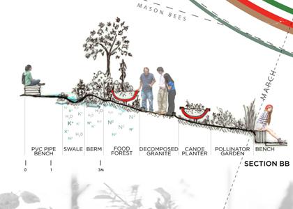 winning design detail