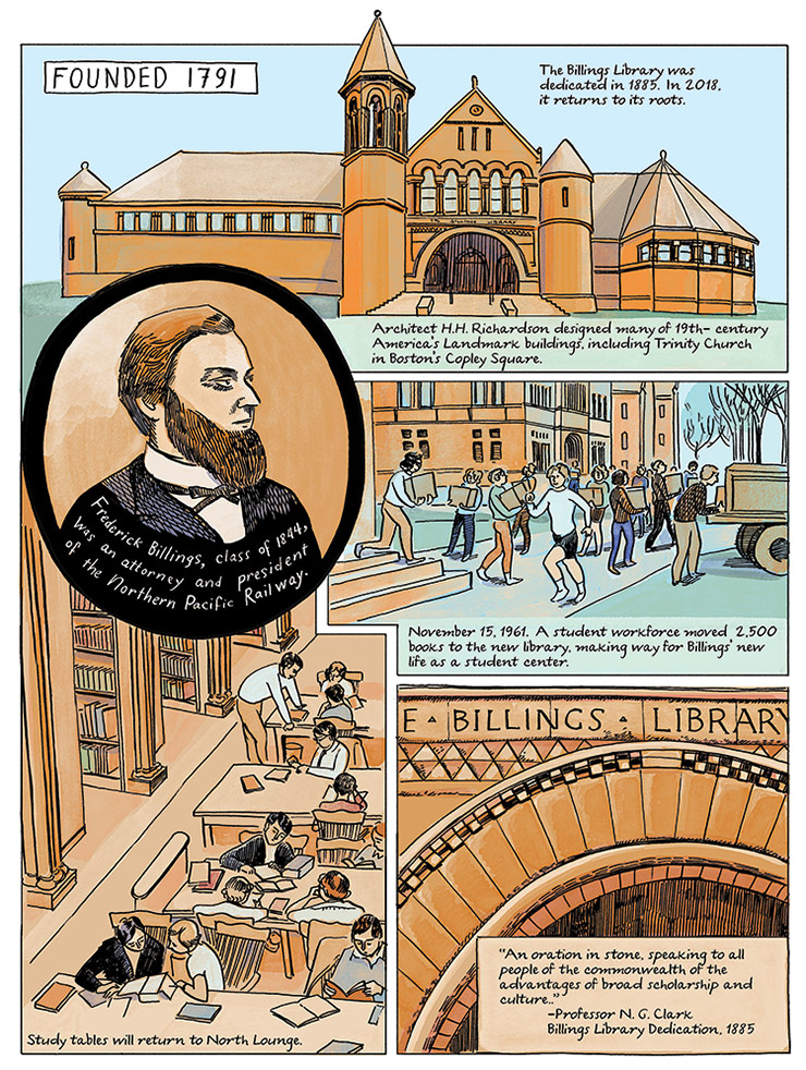 Multi paneled cartoon on the history of Billings, the outside, the library tables inside, the line of students moving books out of Billings, a portrait of Frederick Billings, a close up of the archway over the door.